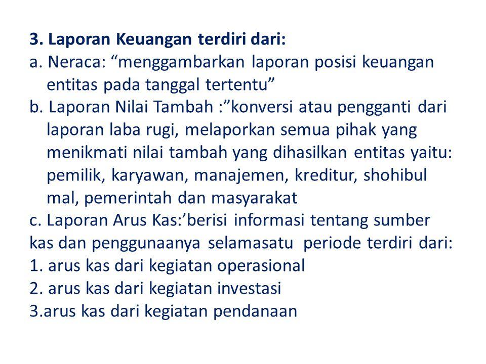 3. Laporan Keuangan terdiri dari: a