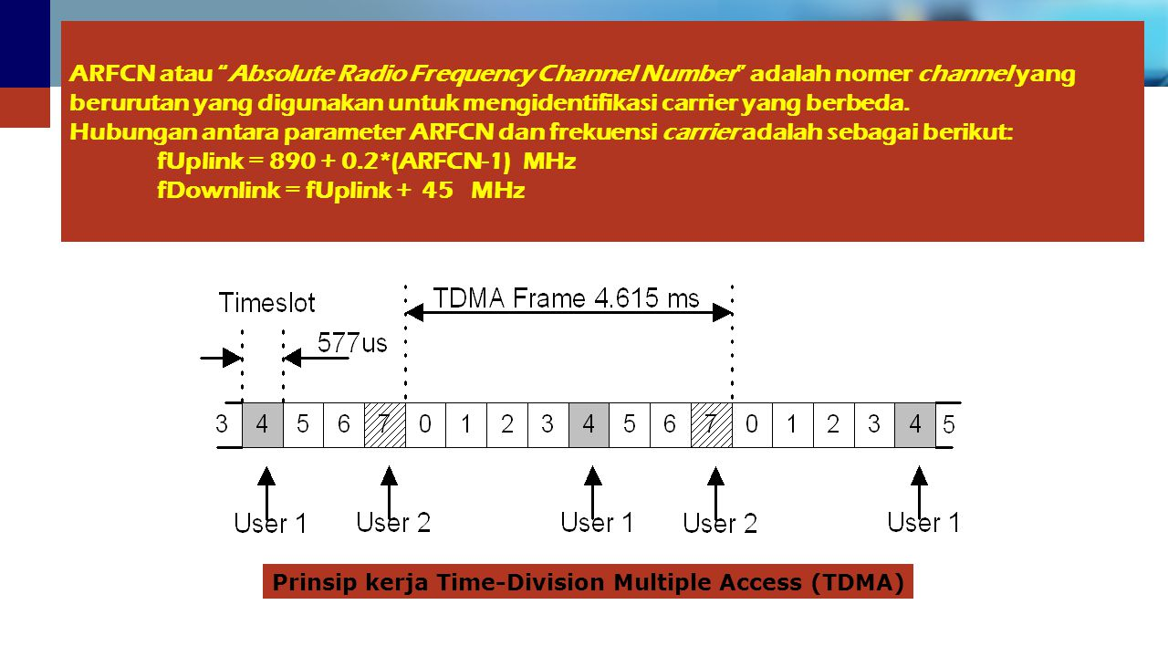 Prinsip kerja Time-Division Multiple Access (TDMA)