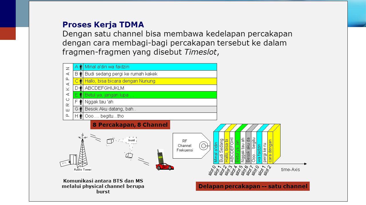 Proses Kerja TDMA