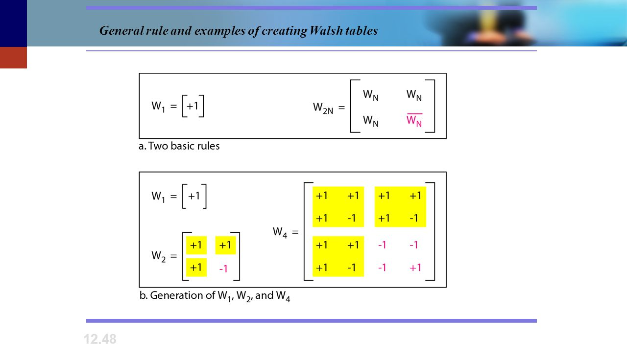 General rule and examples of creating Walsh tables