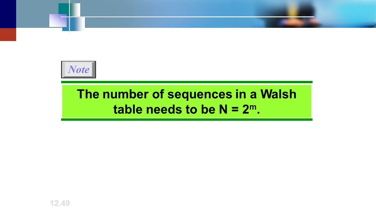 The number of sequences in a Walsh table needs to be N = 2m.