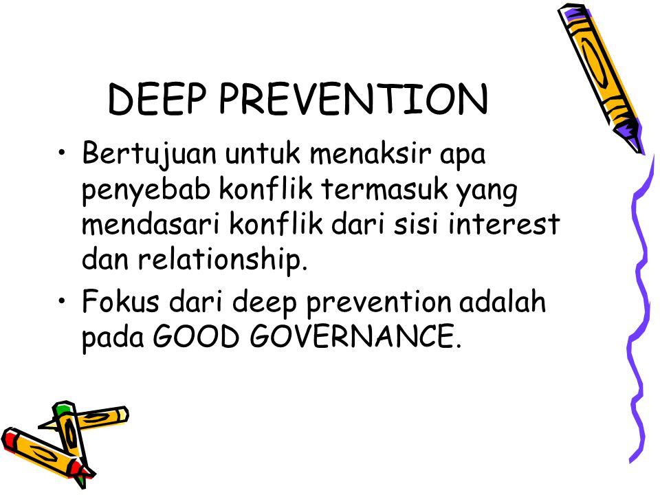 DEEP PREVENTION Bertujuan untuk menaksir apa penyebab konflik termasuk yang mendasari konflik dari sisi interest dan relationship.