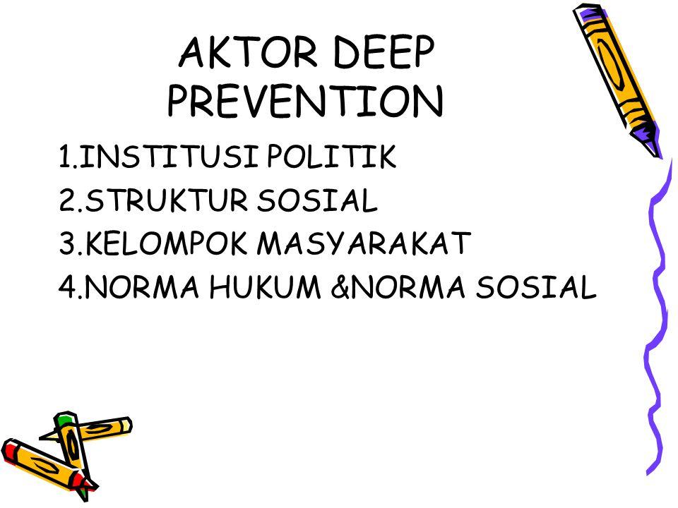 AKTOR DEEP PREVENTION INSTITUSI POLITIK STRUKTUR SOSIAL