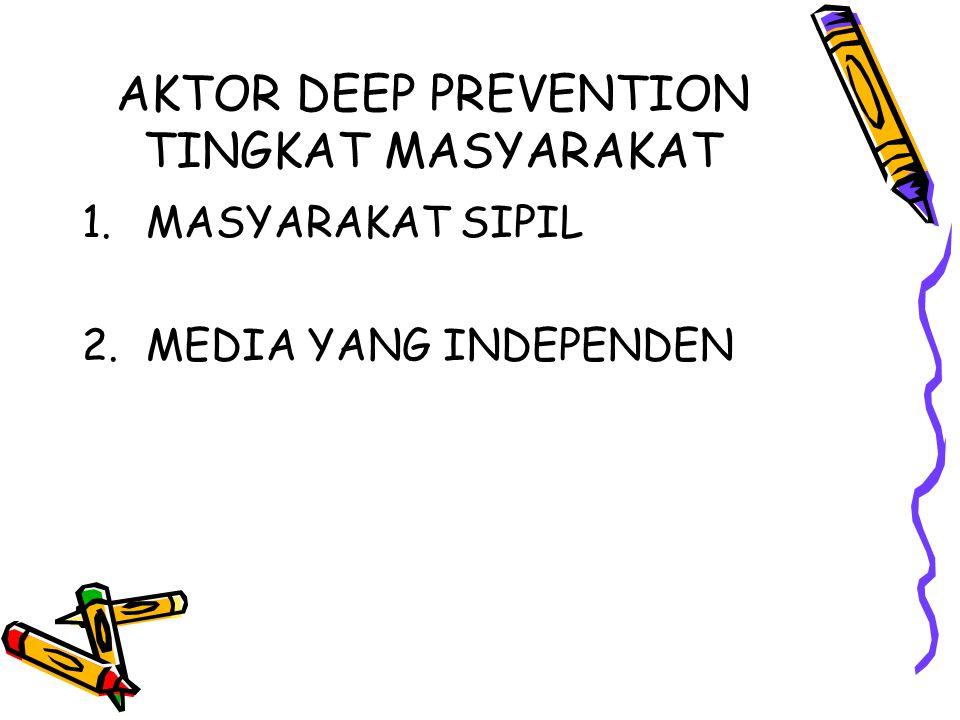 AKTOR DEEP PREVENTION TINGKAT MASYARAKAT