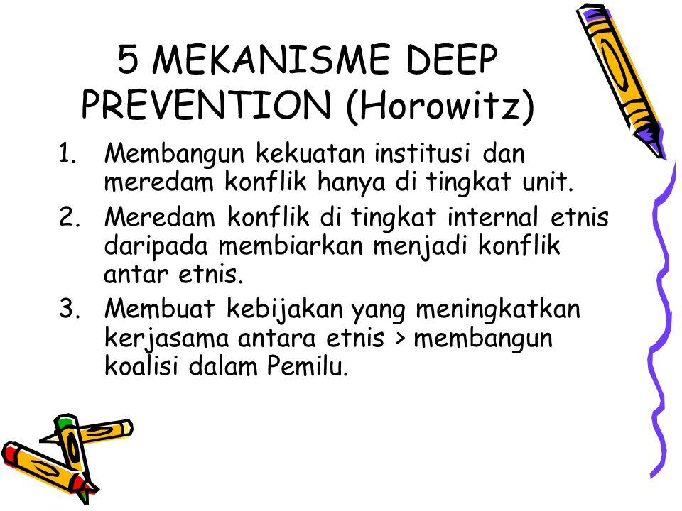 5 MEKANISME DEEP PREVENTION (Horowitz)