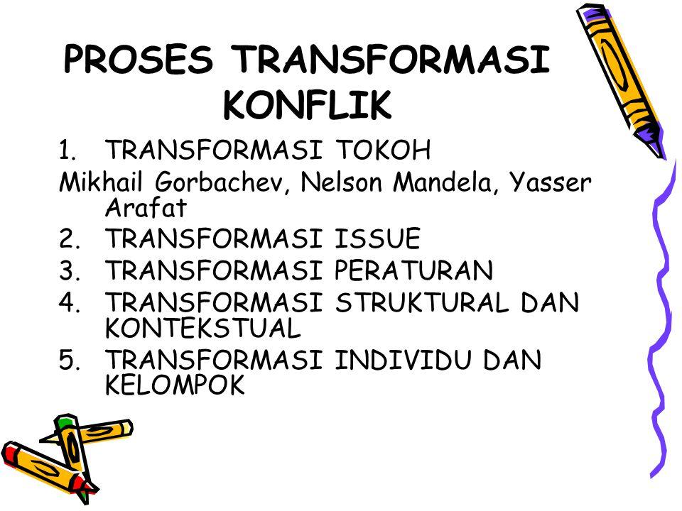 PROSES TRANSFORMASI KONFLIK