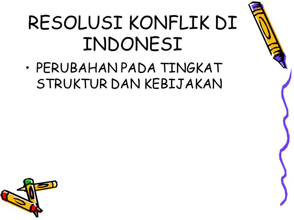 RESOLUSI KONFLIK DI INDONESI