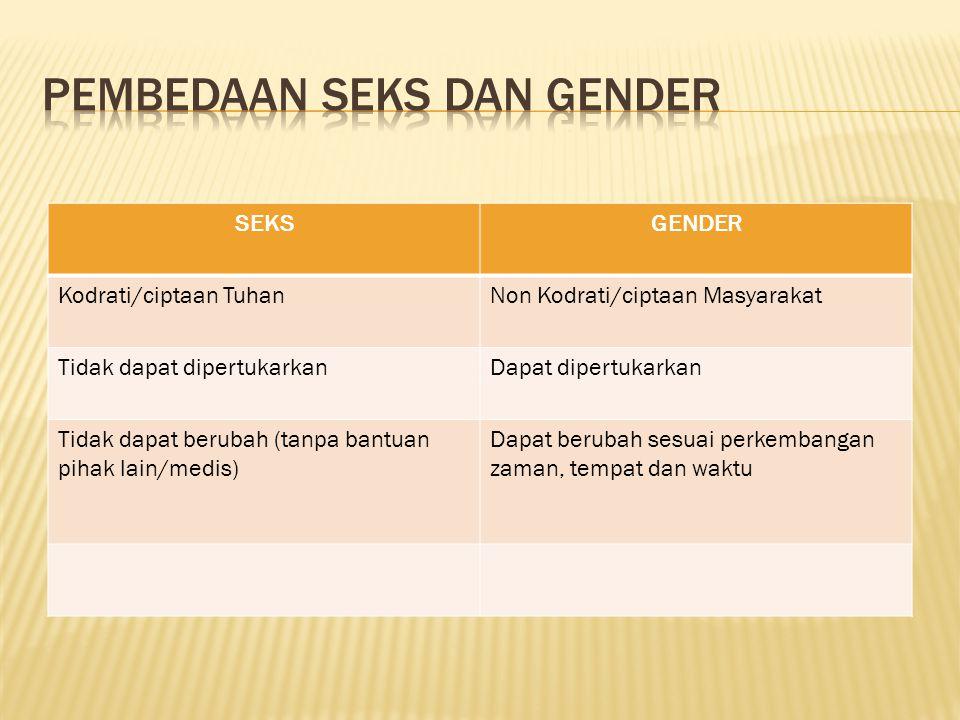 Pembedaan Seks dan Gender