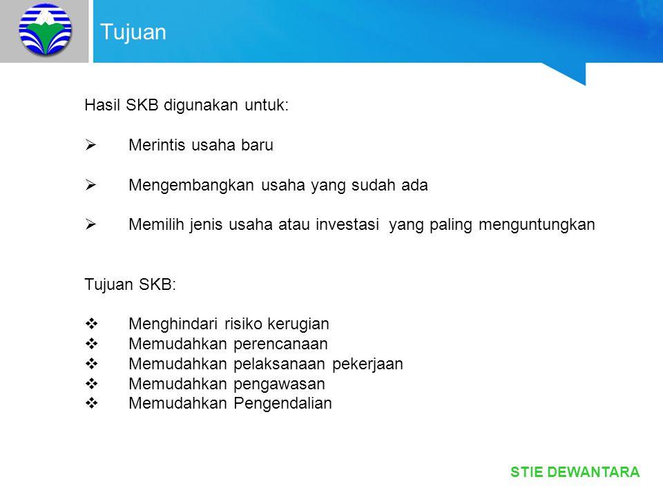 Tujuan Hasil SKB digunakan untuk: Merintis usaha baru