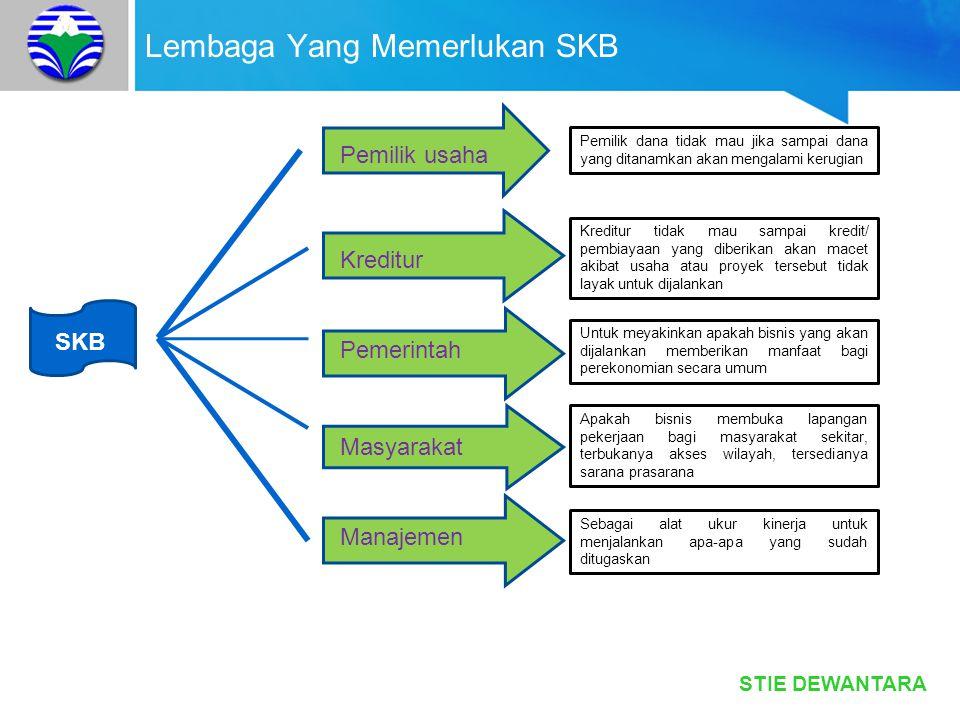 Lembaga Yang Memerlukan SKB