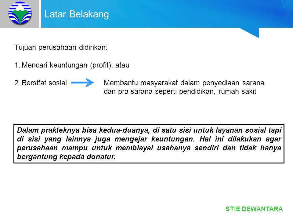 Latar Belakang Tujuan perusahaan didirikan:
