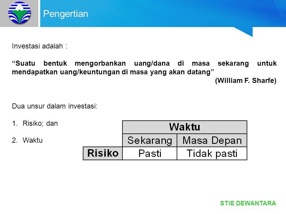 Pengertian Investasi adalah :