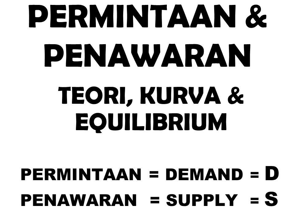 PERMINTAAN & PENAWARAN