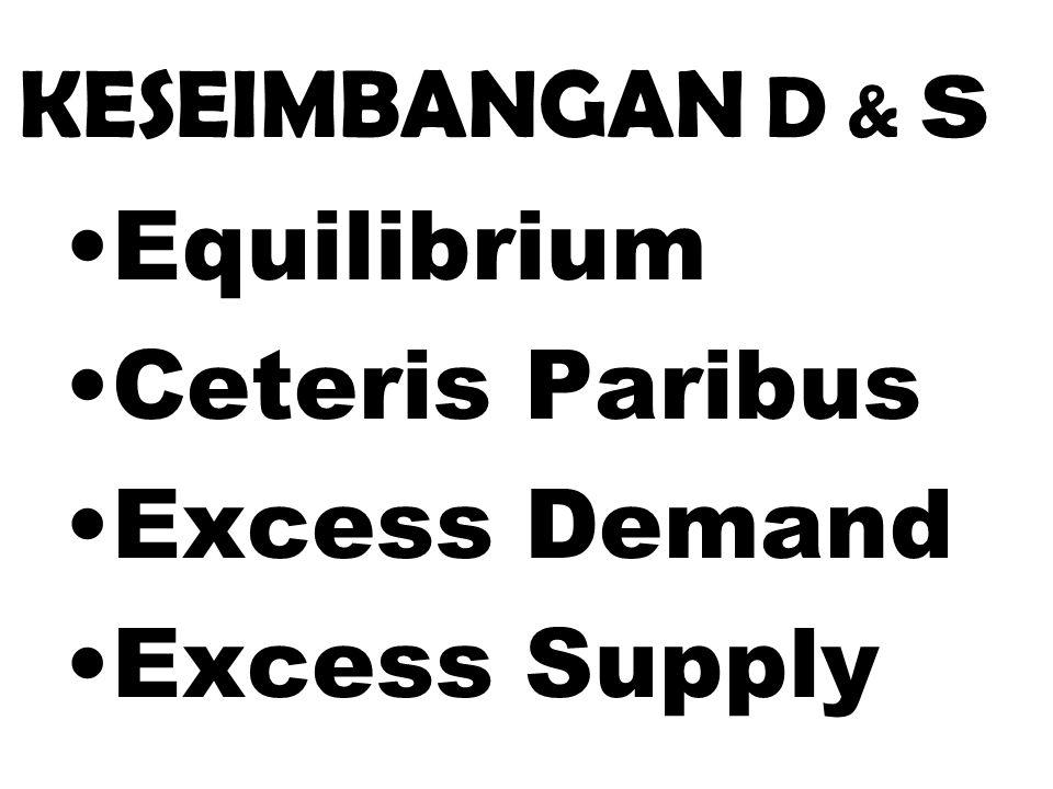 KESEIMBANGAN D & s Equilibrium Ceteris Paribus Excess Demand Excess Supply