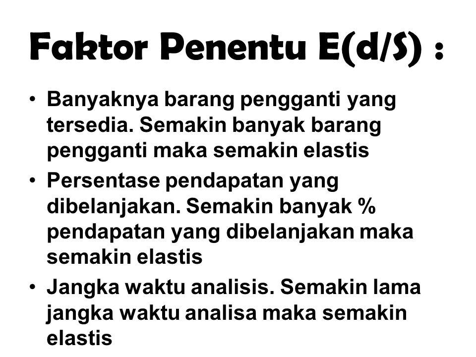 Faktor Penentu E(d/S) :