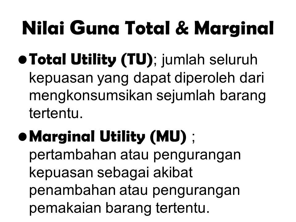 Nilai Guna Total & Marginal