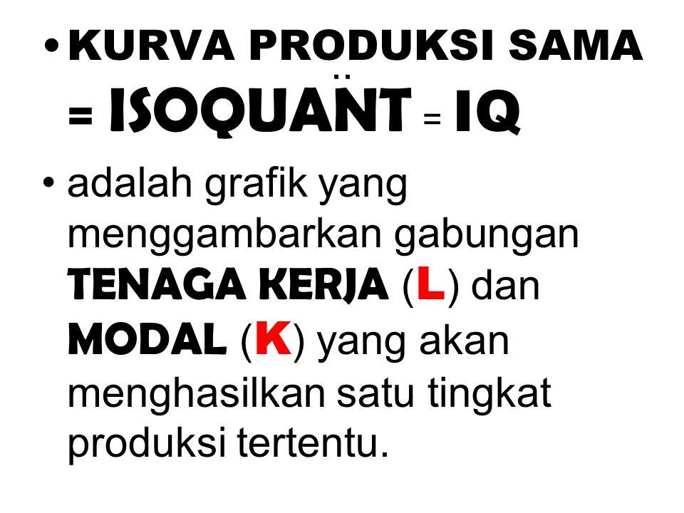 KURVA PRODUKSI SAMA = ISOQUANT = IQ