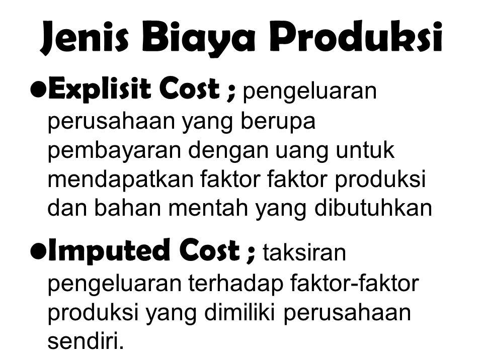 Jenis Biaya Produksi