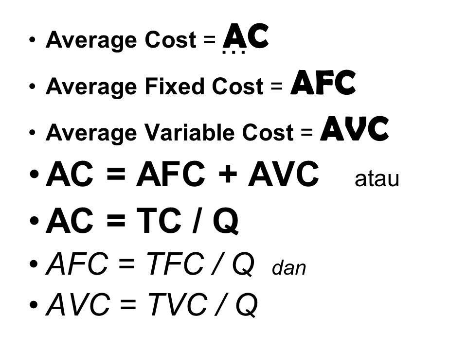 AC = AFC + AVC atau AC = TC / Q AFC = TFC / Q dan AVC = TVC / Q …