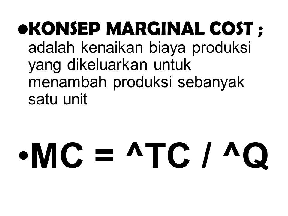 . KONSEP MARGINAL COST ; adalah kenaikan biaya produksi yang dikeluarkan untuk menambah produksi sebanyak satu unit.