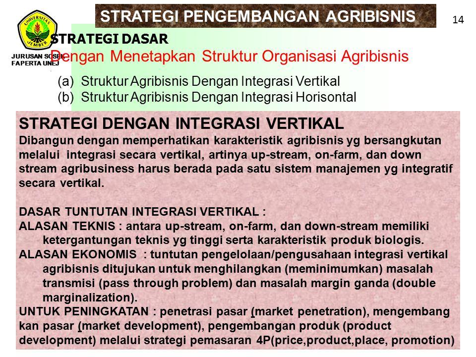 STRATEGI PENGEMBANGAN AGRIBISNIS
