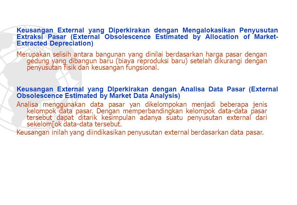 Keusangan External yang Diperkirakan dengan Mengalokasikan Penyusutan Extraksi Pasar (External Obsolescence Estimated by Allocation of Market-Extracted Depreciation)