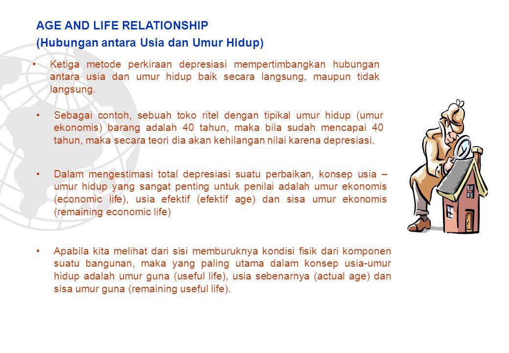 AGE AND LIFE RELATIONSHIP (Hubungan antara Usia dan Umur Hidup)
