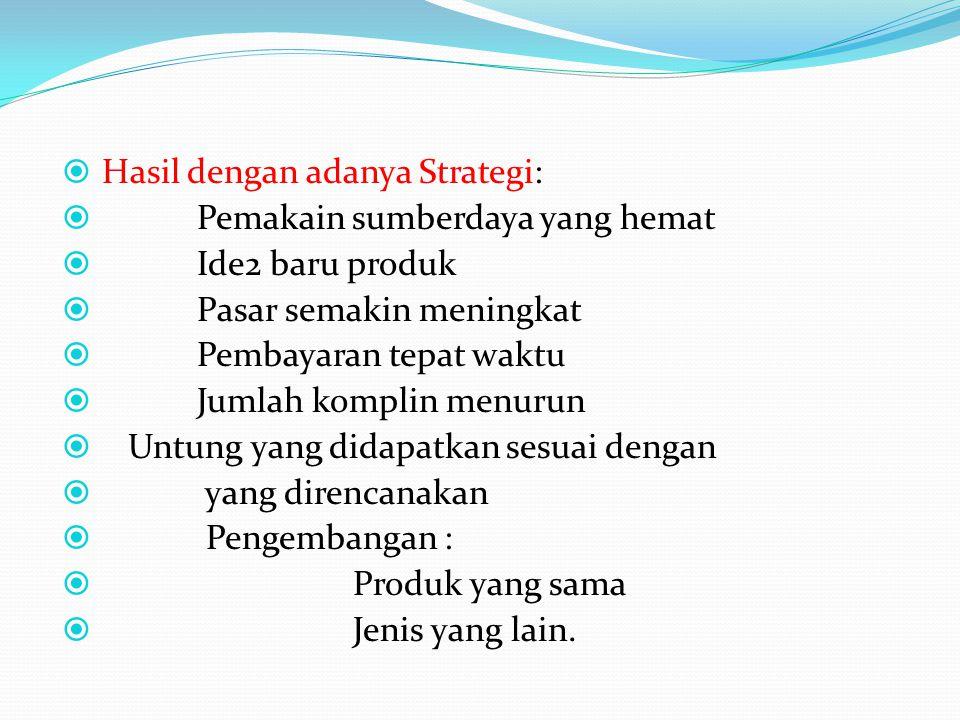 Hasil dengan adanya Strategi:
