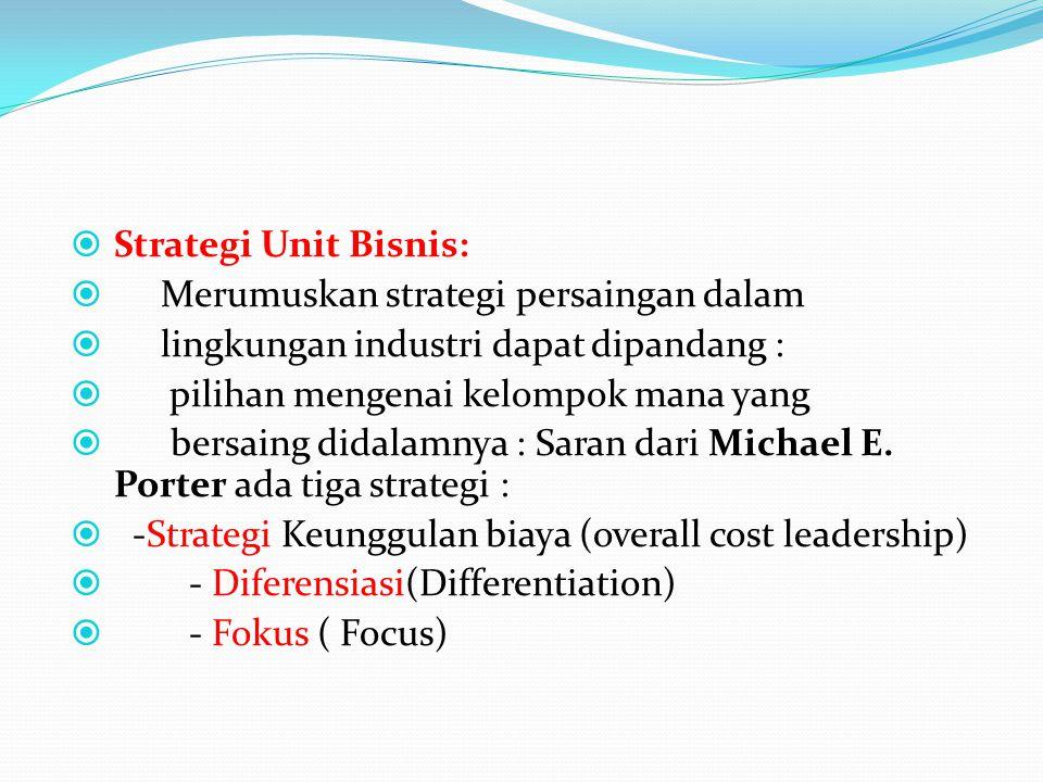 Strategi Unit Bisnis: Merumuskan strategi persaingan dalam. lingkungan industri dapat dipandang : pilihan mengenai kelompok mana yang.
