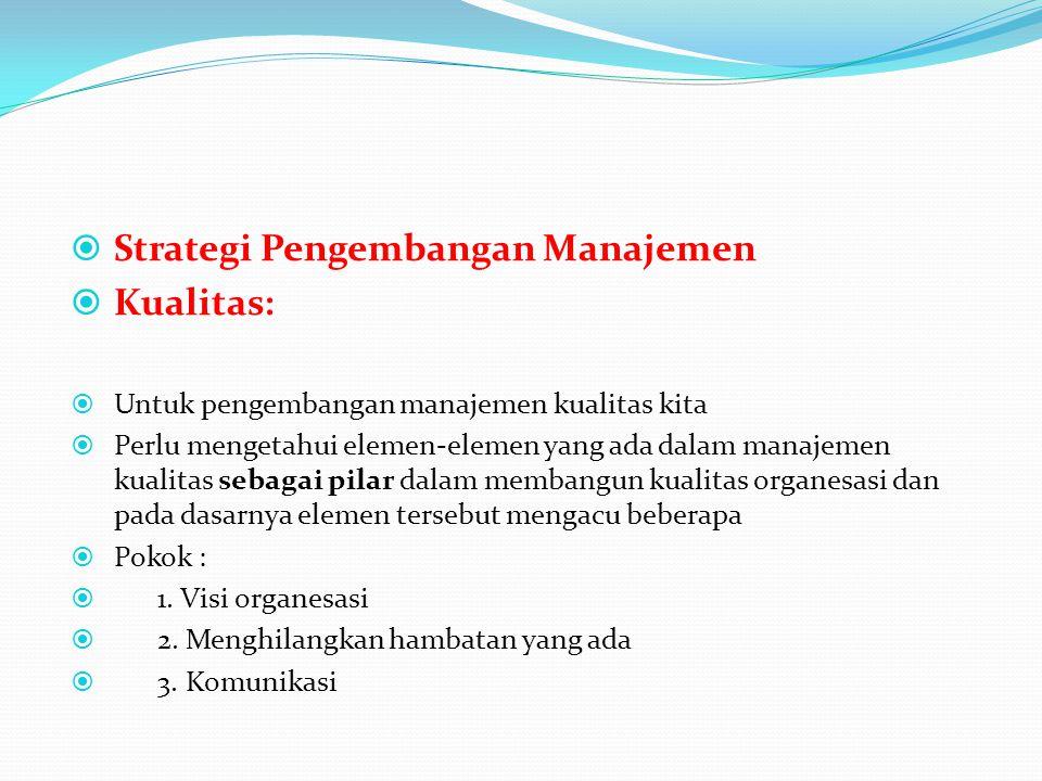 Strategi Pengembangan Manajemen Kualitas: