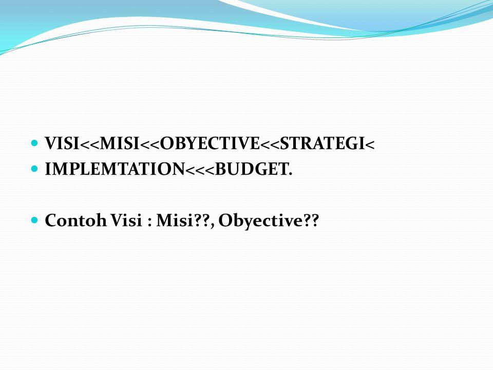 VISI<<MISI<<OBYECTIVE<<STRATEGI<