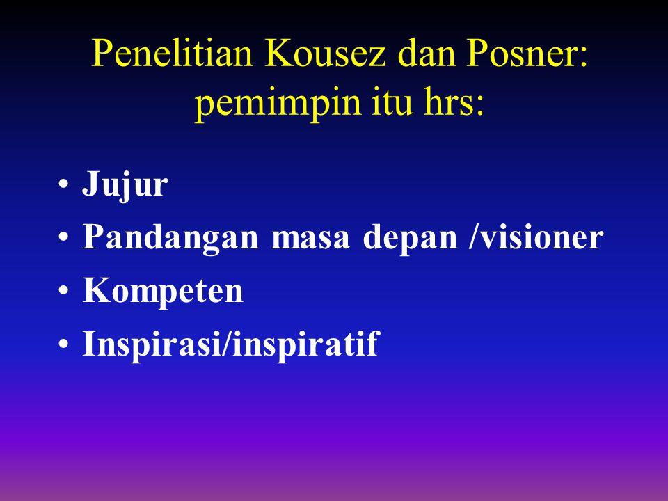 Penelitian Kousez dan Posner: pemimpin itu hrs: