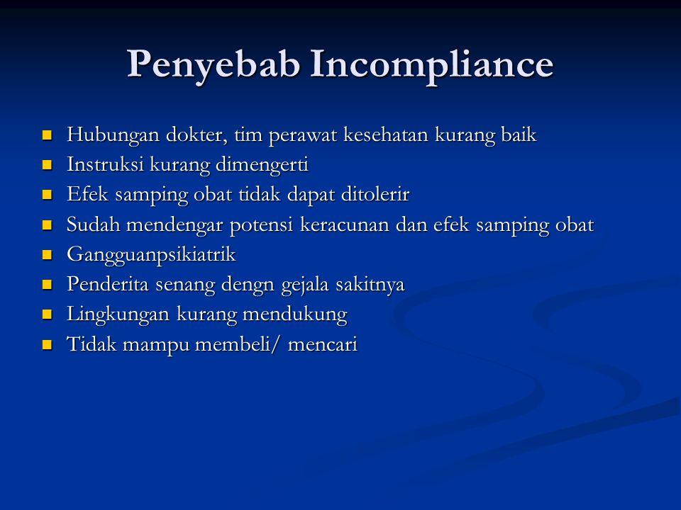 Penyebab Incompliance