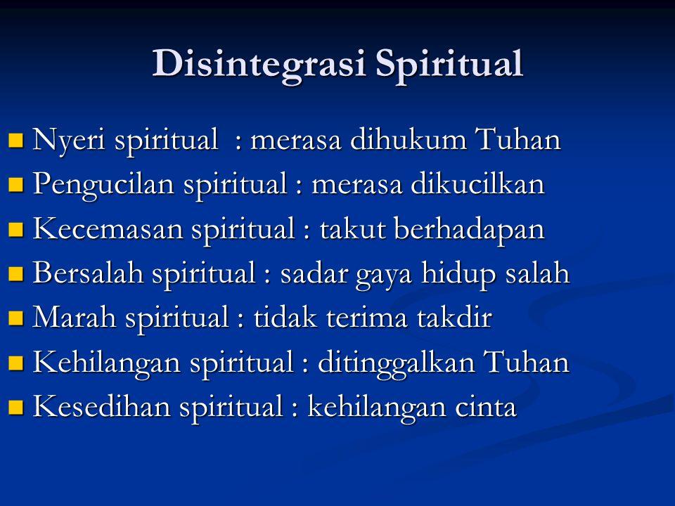 Disintegrasi Spiritual