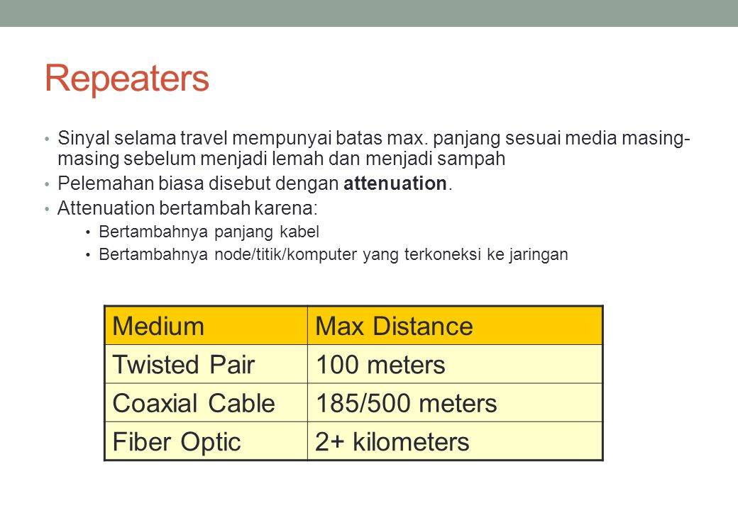 Repeaters Medium Max Distance Twisted Pair 100 meters Coaxial Cable