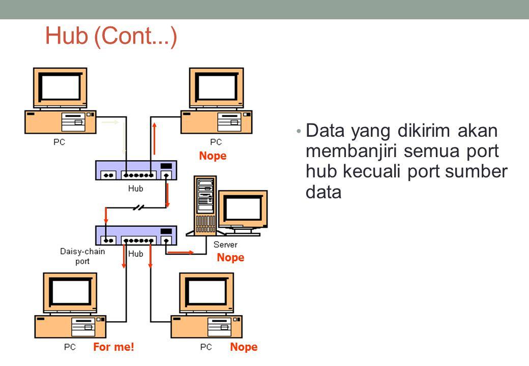Hub (Cont...) Data yang dikirim akan membanjiri semua port hub kecuali port sumber data. Nope. Nope.