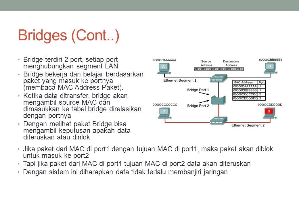 Bridges (Cont..) Bridge terdiri 2 port, setiap port menghubungkan segment LAN.