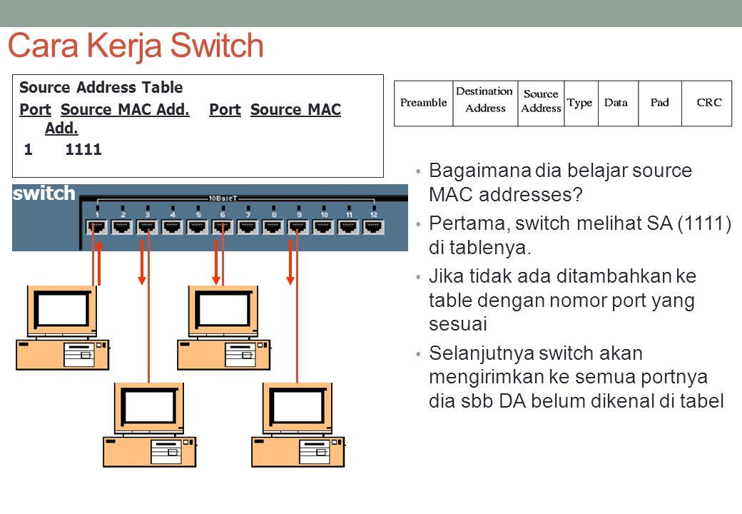 Cara Kerja Switch Bagaimana dia belajar source MAC addresses