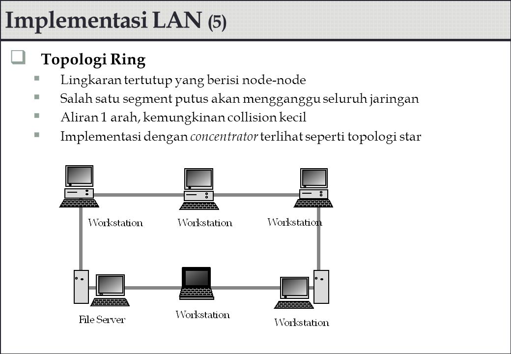 Implementasi LAN (5) Topologi Ring