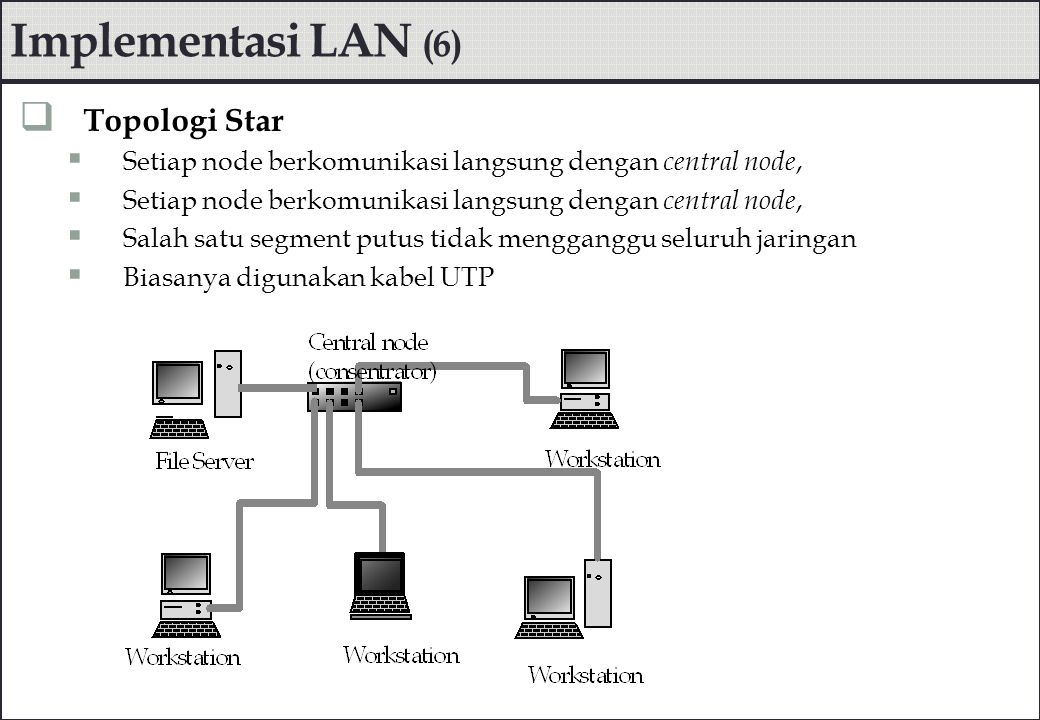 Implementasi LAN (6) Topologi Star