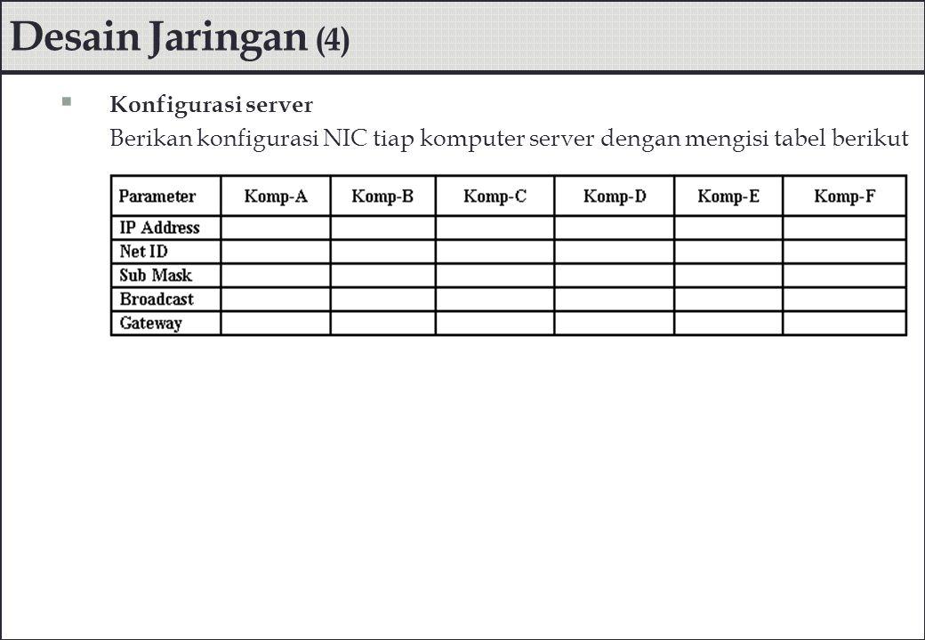 Desain Jaringan (4) Konfigurasi server