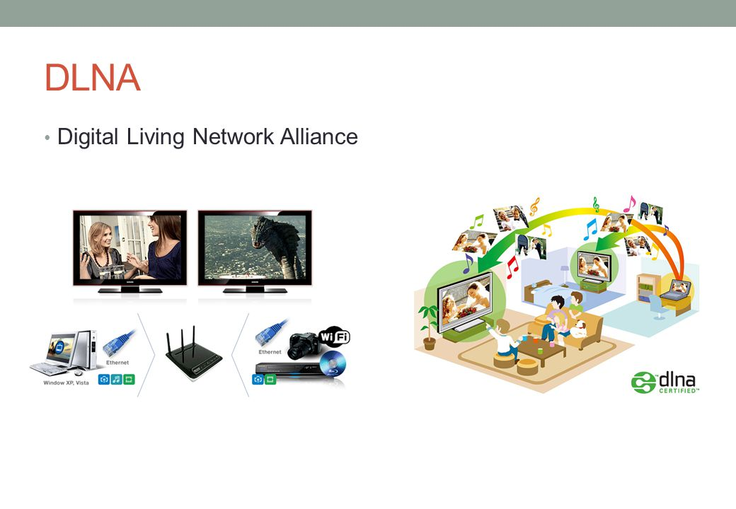 DLNA Digital Living Network Alliance