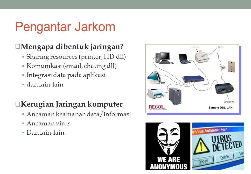 Pengantar Jarkom Mengapa dibentuk jaringan Kerugian Jaringan komputer
