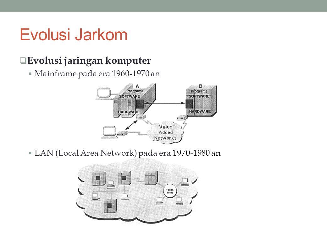 Evolusi Jarkom Evolusi jaringan komputer