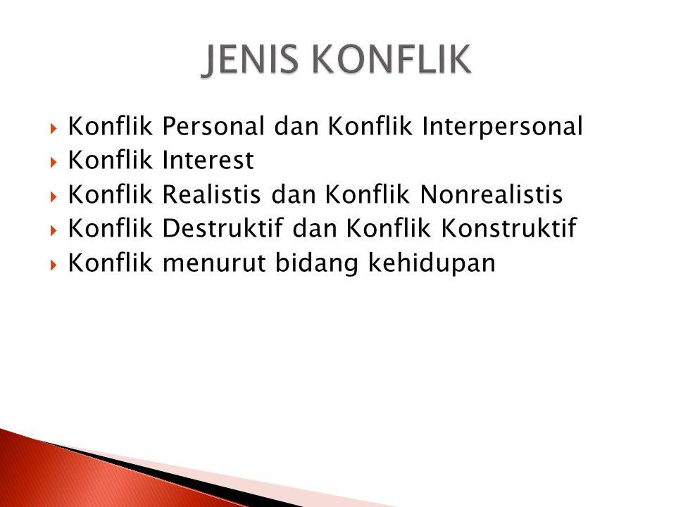 JENIS KONFLIK Konflik Personal dan Konflik Interpersonal