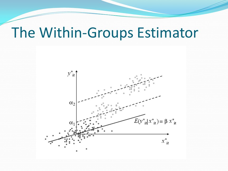 The Within-Groups Estimator