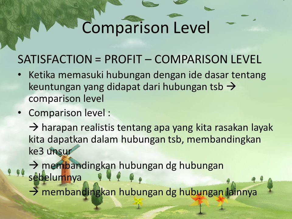 Comparison Level SATISFACTION = PROFIT – COMPARISON LEVEL
