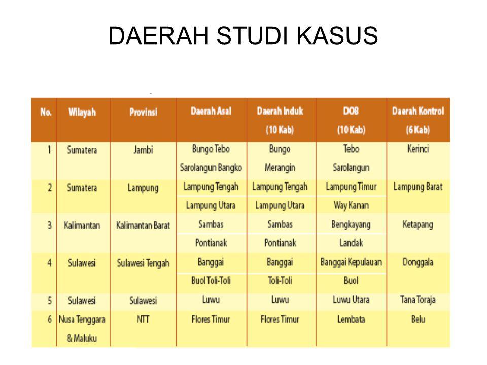 DAERAH STUDI KASUS