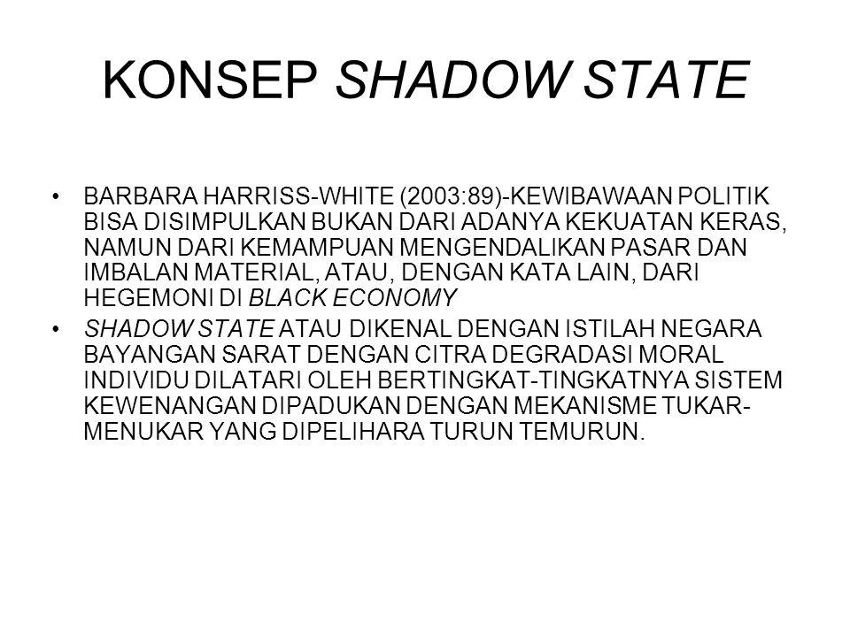 KONSEP SHADOW STATE