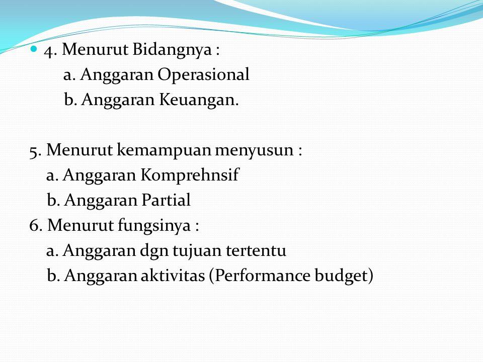 4. Menurut Bidangnya : a. Anggaran Operasional. b. Anggaran Keuangan. 5. Menurut kemampuan menyusun :